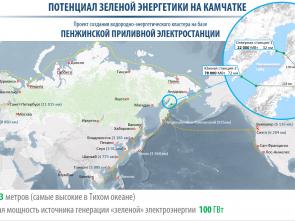 Вклад Камчатки в энергетические планы федерального правительства может носить стратегический характер